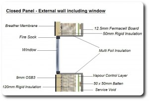 Closed-Panel-with-Cold-Bridging-Around-Window