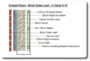 Closed-Panel-with-Cold-Bridging-and-Brick-Outer-Leaf