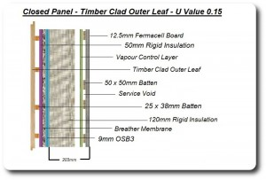 Closed-Panel-with-Cold-Bridging-and-Timber-Cladding