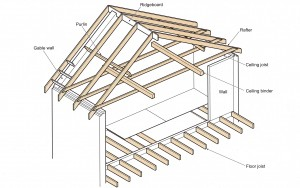 roof section 2